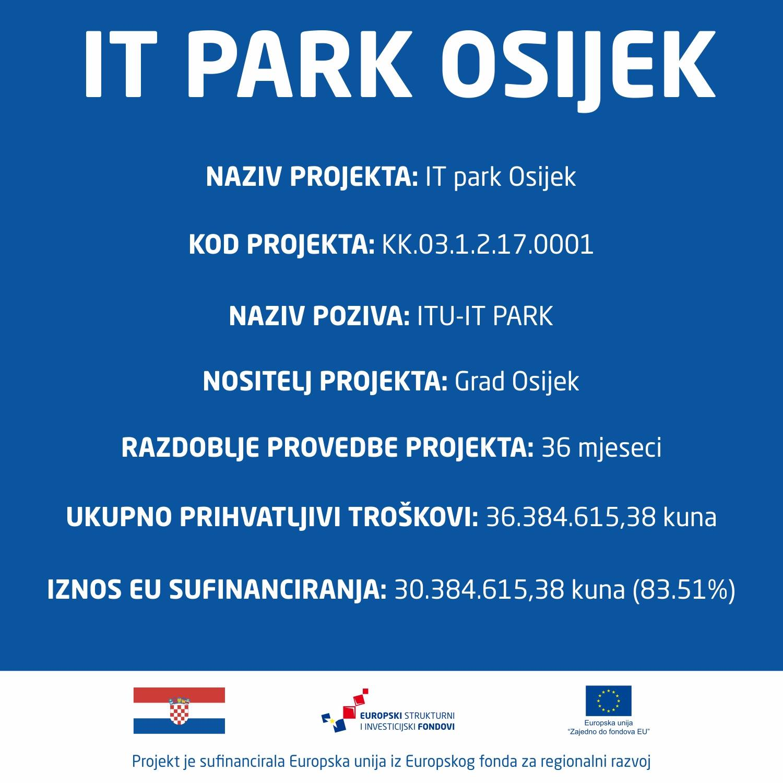 IT Park Osijek - Opis EU projekta